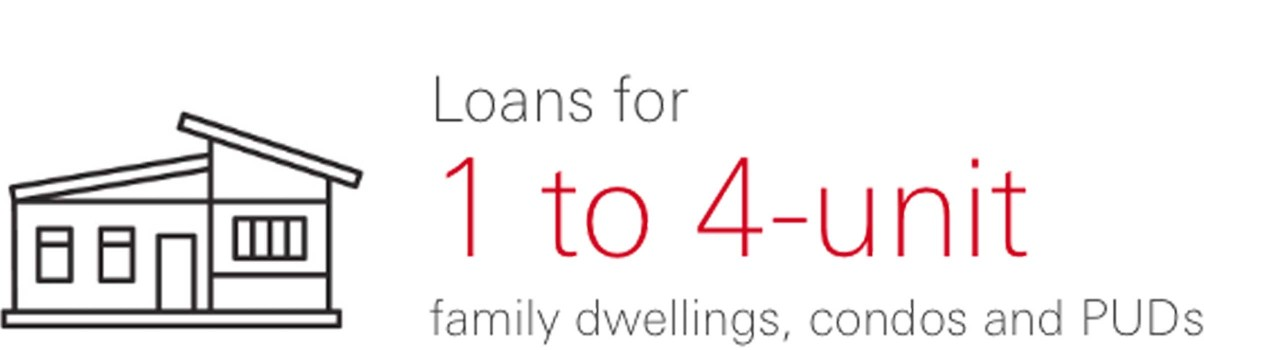Loans for 1 to 4-unit family dwellings, condos, and PUDs